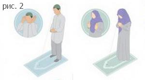 Утренняя молитва хадис